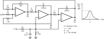 ad524 instrumentation amplifier giving different voltage values