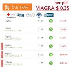 cheapest price viagra com places to buy cheapest price viagra online