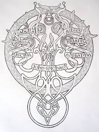 celtic family tree design by byakuren studios on deviantart