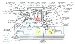 window switch wiring diagram or info jeep cherokee forum pleasing