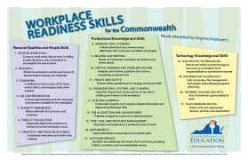 Resume Transferable Skills Examples by Vdoe Career U0026 Technical Education Workplace Readiness Skills