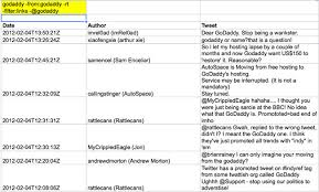 Social Media Analytics Spreadsheet by How To Search From Spreadsheets And Excel