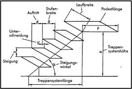 treppen gitterroste gitterrosten gitterroste verzinkte gitterroste stahltreppen