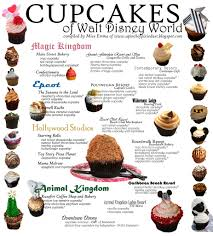 fun find the disney cupcake guide infographic the disney food blog