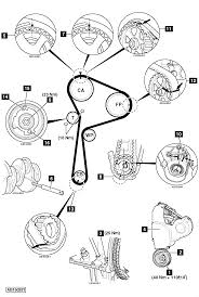 to replace timing belt on renault megane 3 1 9 dci 2008