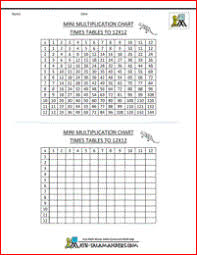 Printable Times Table Chart Times Table Grid To 12x12