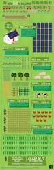 best 25 backyard farming ideas on pinterest what is farming