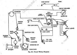 66 caprice wiring diagram 66 wiring diagrams