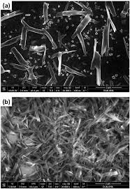tailored synthesis of nanostructures by laser irradiation of a