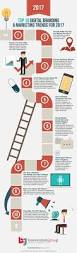 best 25 digital marketing plan ideas on pinterest digital