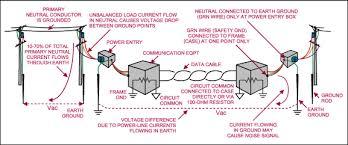 understanding common mode signals tutorial maxim