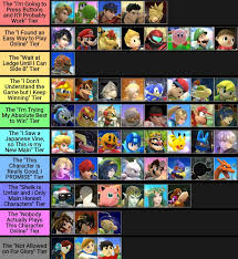 Meme Characters List - jacob rabon iv on twitter okay now here is my for glory tier list