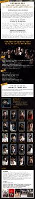 cuisine basse temp駻ature 연극 태그의글목록 서울나그네의대한민국은하나 coreaone