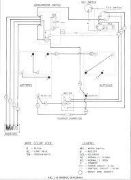 ez go workhorse wiring diagram diagram wiring diagrams for diy