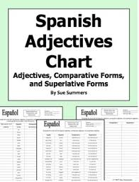 spanish adjectives comparatives and superlatives practice chart