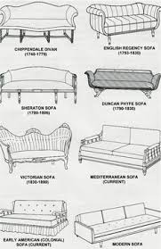 chair drawings furniture pinterest drawings sketches and