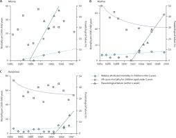 the anatomy of a malaria disaster drug policy choice and
