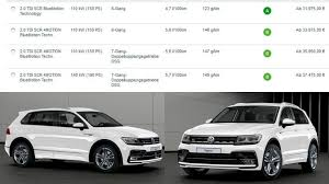 volkswagen tiguan 2016 2016 volkswagen tiguan available with 190 hp 2 0 tdi from u20ac37 475