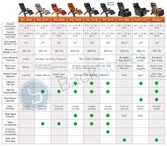 the perfect chair comparison guide from human touch zero gravity