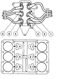 spark plug wiring diagram