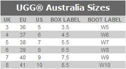 womens ugg boots size guide ugg sizing information