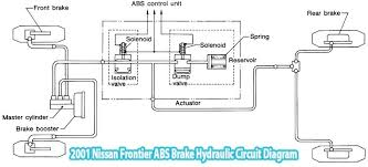abs wiring diagram similiar abs system diagram keywords nissan