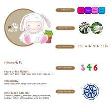 zodiac 兔 tù chinese zodiac