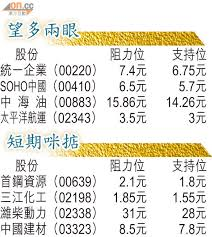 hsbc si鑒e si鑒e social hsbc 100 images 北京大学 義守大學104 學年度第1