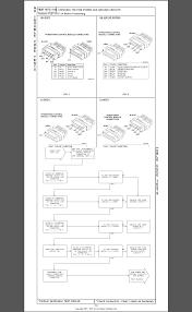 1996 jeep auto shutdown relay circuit u0026 location2 wiring diagram