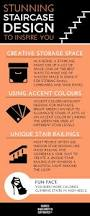 How To Design Stairs by 130 Best Stylish Staircase Images On Pinterest Stairs Spirals