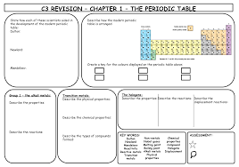 modern periodic table arrangement excellent revision sheets on the whole of c3 science pinterest