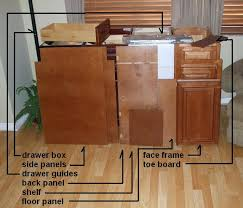 parts of kitchen cabinets cabinet drawer parts kitchen cabinet parts ingenious inspiration ideas 25 assembly hbe