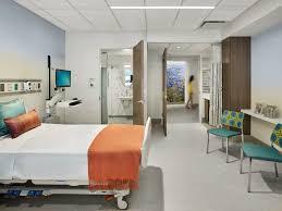 cooper university hospital ballinger com