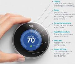 is installing nest thermostat compatible with your home wifi
