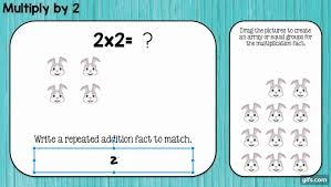 multiplication facts and strategies surfing to success