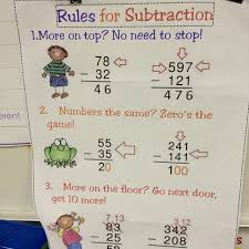 someday second grade anchor charts pinterest poems poem