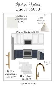 remodeling your kitchen on a budget voluptuo us