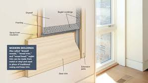 how much does it cost to install base cabinets installing reglet trim homebuilding