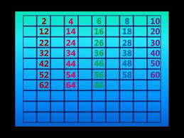 Skip Count By 2s Hundreds Chart 39 Best Counting By2 S Forward And Backward Images On