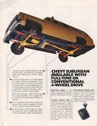 sales brochure gm 1976 suburban chevy truck classic workhorses