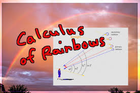 applied project how rainbows are formed and the order of it u0027s