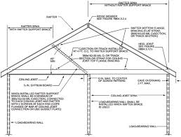 Residential Steel Beam Span Table by Chapter 8 Roof Ceiling Construction Irc 2015 Upcodes