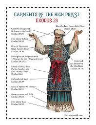 high priest garments pictures exodus bible study week 5 part 1 exodus 29 32