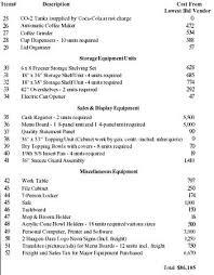 ice cream shop business plan introduction executive summary