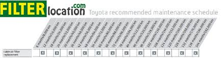 2013 toyota tacoma service schedule toyota tacoma cabin air filter location