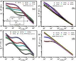 dielectric relaxation and ac conductivity behaviour of polyvinyl