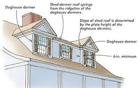 How To Build Dormers In Roof Designing Shed Dormers Fine Homebuilding