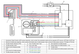 tps wiring diagram subaru wiring diagrams instruction