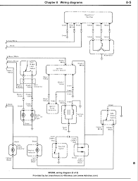 ktm wiring harness ktm exc headlight wiring diagram ktm image