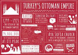 Ottoman Empire Facts Turkey S Ottoman Empire Infographic